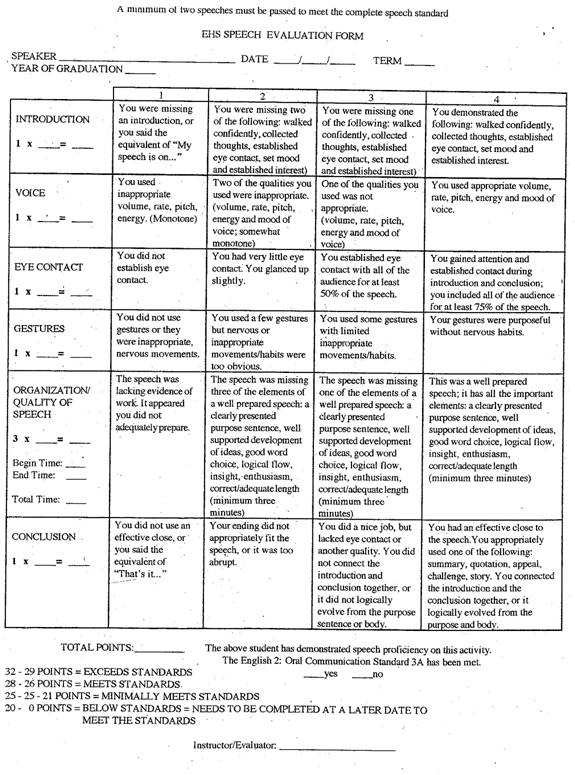 speech writing rubric