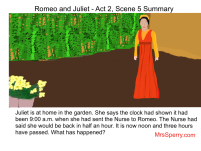 Romeo and Juliet Act 2, Scene 5 Summary